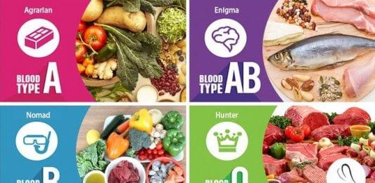 blood type diet