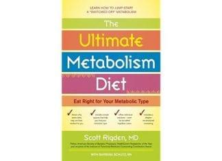 metabolism diet