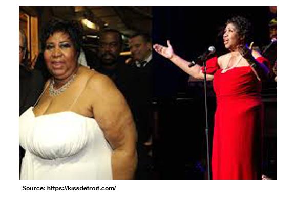 Aretha Franklin Skinny Now?