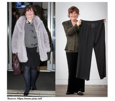 SUSAN BOYLE BEFORE AND AFTER WEIGHT LOSS